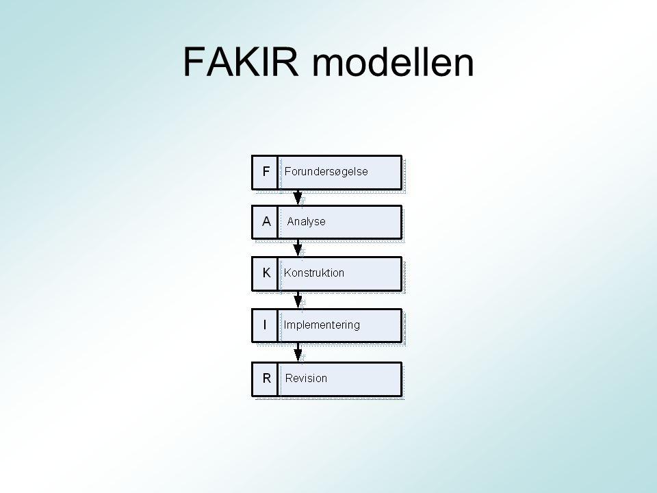 FAKIR modellen