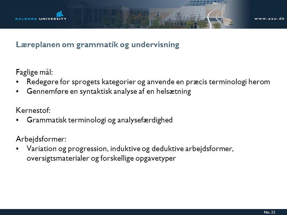 Læreplanen om grammatik og undervisning