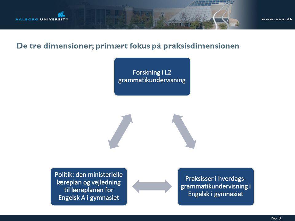 De tre dimensioner; primært fokus på praksisdimensionen