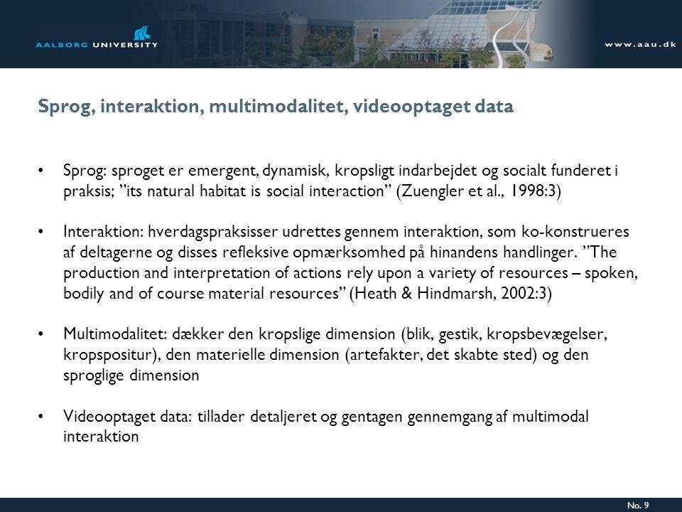 Sprog, interaktion, multimodalitet, videooptaget data