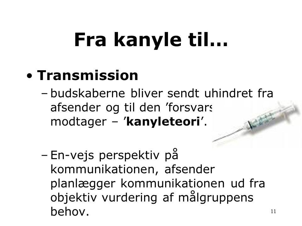 Fra kanyle til… Transmission