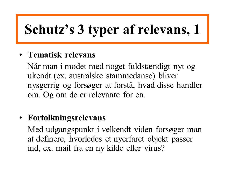 Schutz's 3 typer af relevans, 1