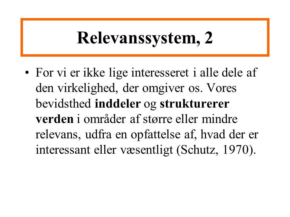 Relevanssystem, 2