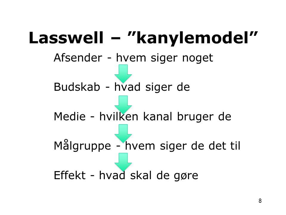 Lasswell – kanylemodel