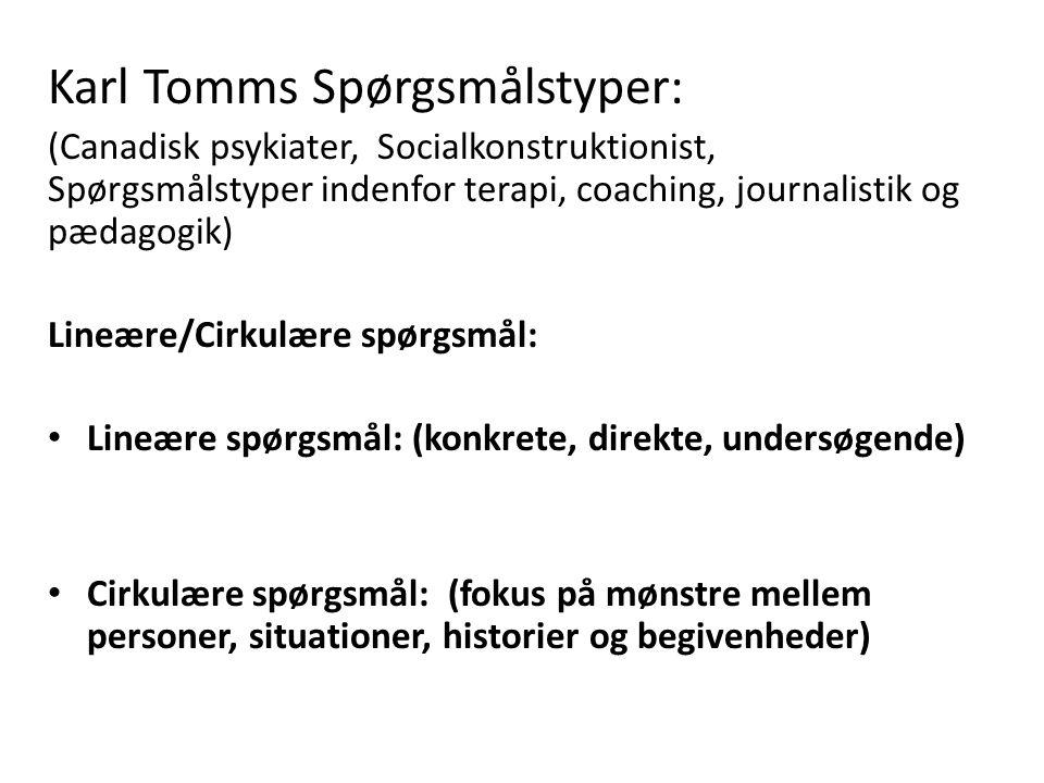 Karl Tomms Spørgsmålstyper: