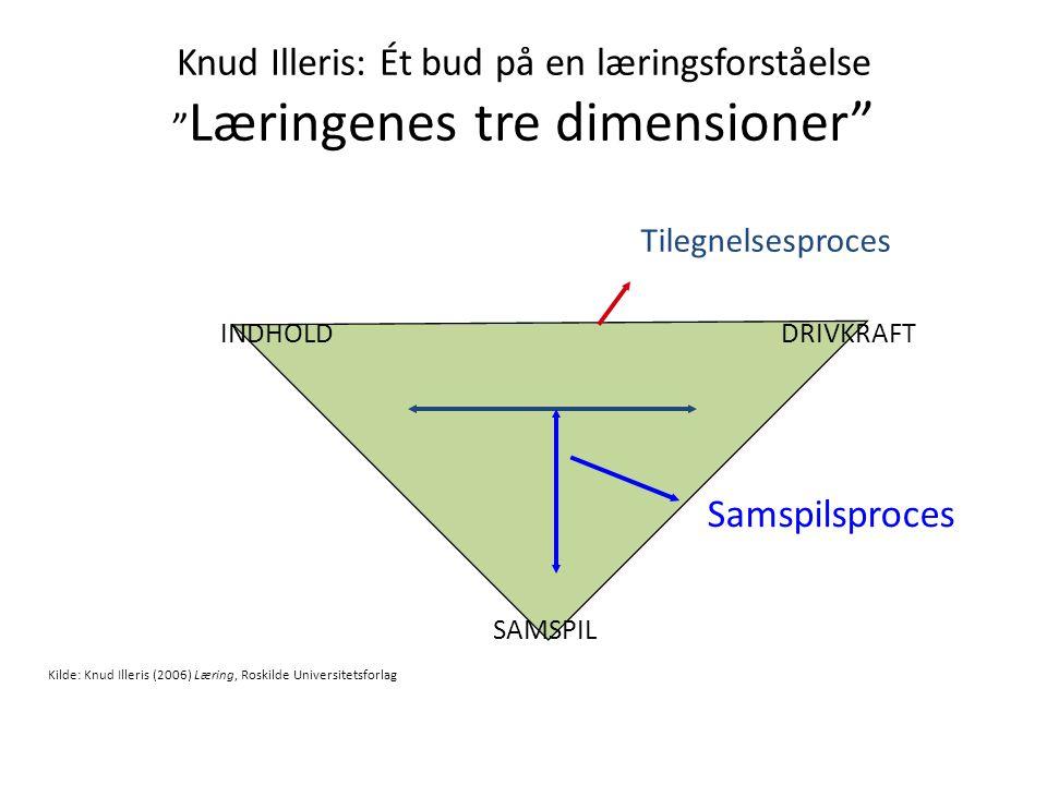 Knud Illeris: Ét bud på en læringsforståelse Læringenes tre dimensioner