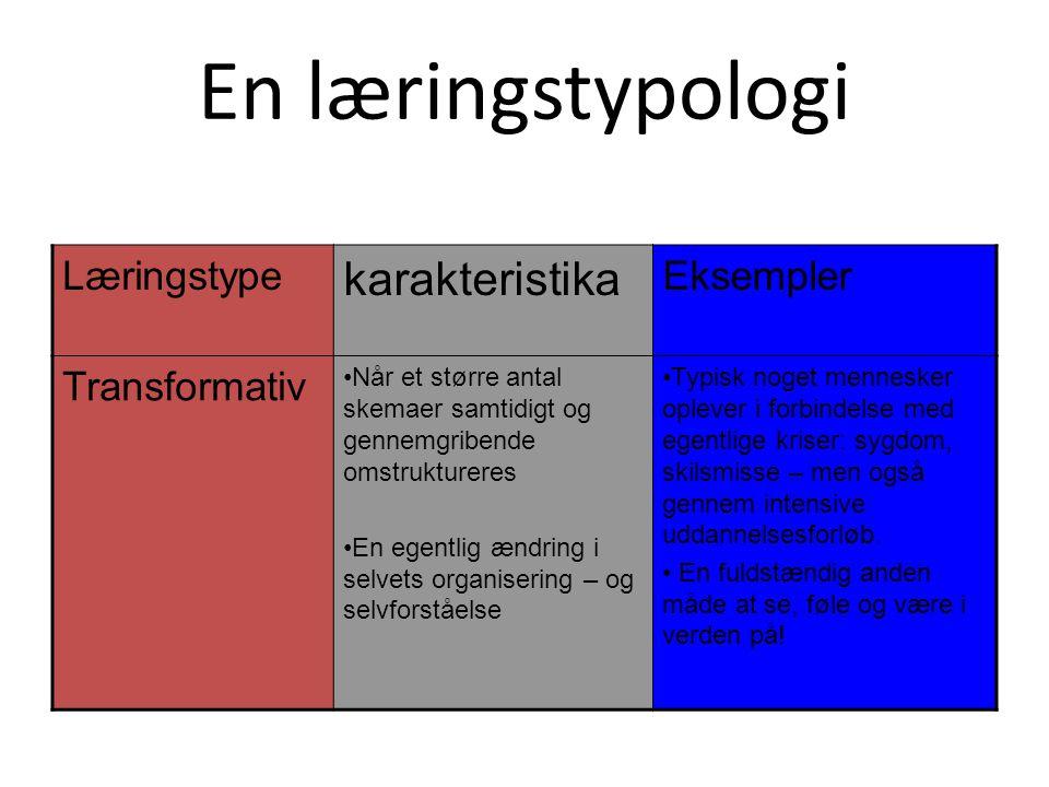 En læringstypologi karakteristika Læringstype Eksempler Transformativ