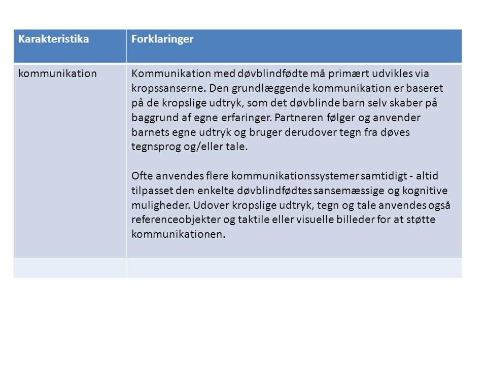 Karakteristika Forklaringer. kommunikation.