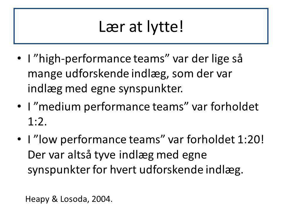 Lær at lytte! I high-performance teams var der lige så mange udforskende indlæg, som der var indlæg med egne synspunkter.