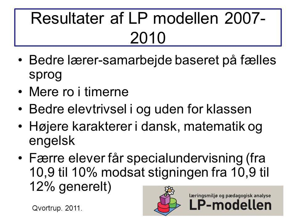 Resultater af LP modellen 2007-2010
