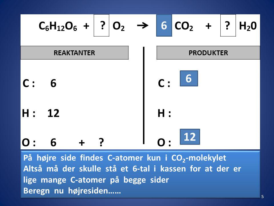 C6H12O6 + O2. CO2. H20. REAKTANTER. PRODUKTER. C : 6. H : 12. O : 6. 6. 12.
