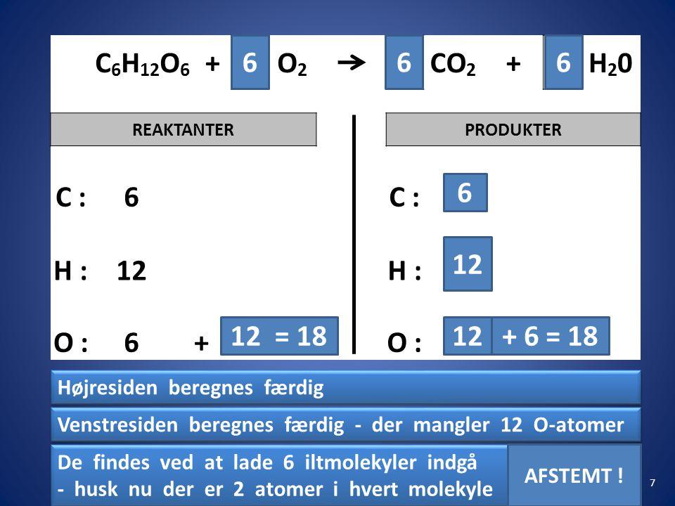 C6H12O6 + O2. CO2. H20. REAKTANTER. PRODUKTER. C : 6. H : 12. O : 6. 6. 6. 6.