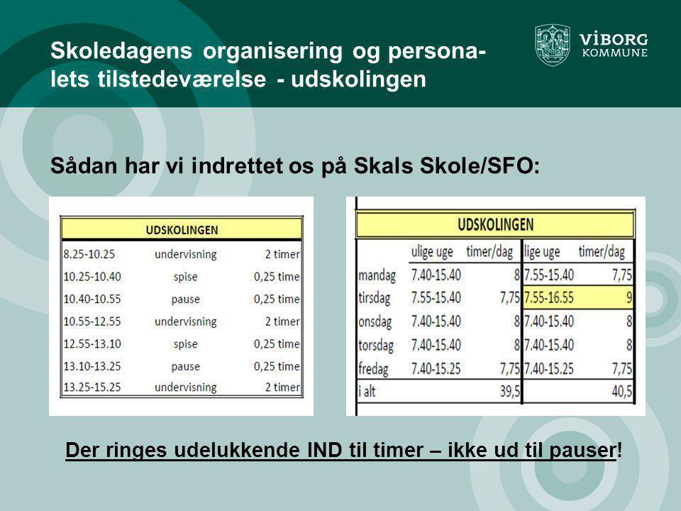 Skoledagens organisering og persona-lets tilstedeværelse - udskolingen