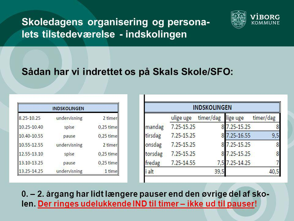 Skoledagens organisering og persona-lets tilstedeværelse - indskolingen