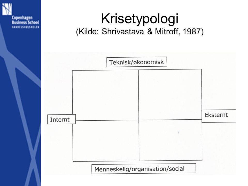 Krisetypologi (Kilde: Shrivastava & Mitroff, 1987)
