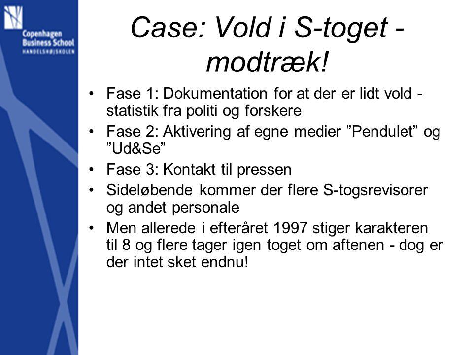 Case: Vold i S-toget - modtræk!
