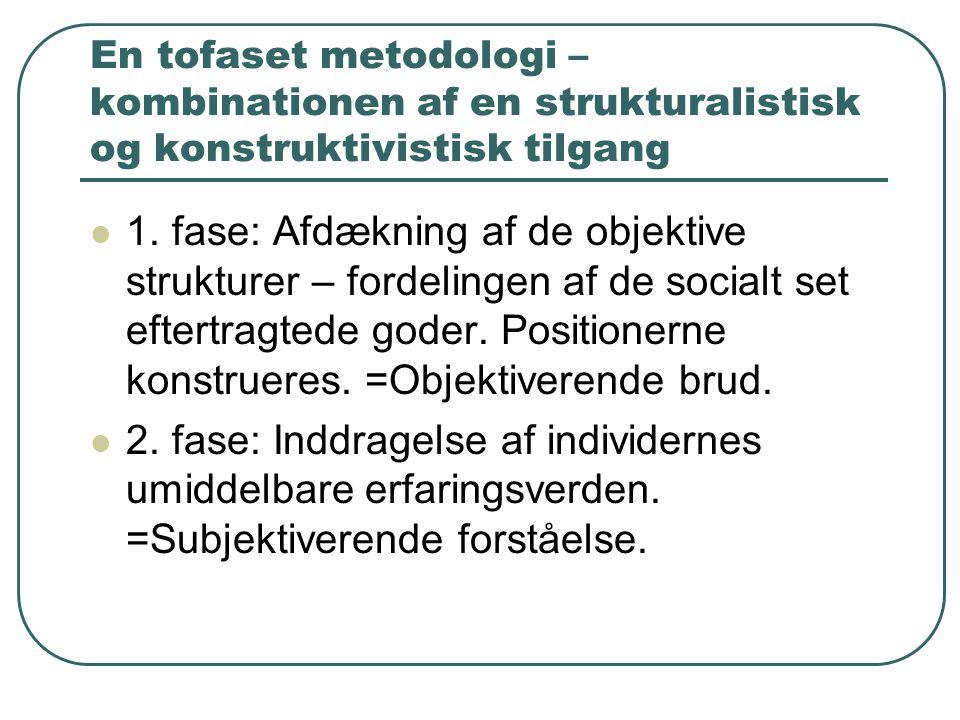 En tofaset metodologi – kombinationen af en strukturalistisk og konstruktivistisk tilgang