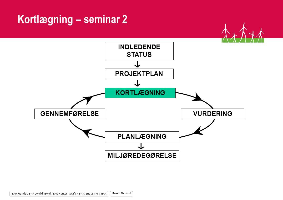 Kortlægning – seminar 2 INDLEDENDE STATUS PROJEKTPLAN KORTLÆGNING