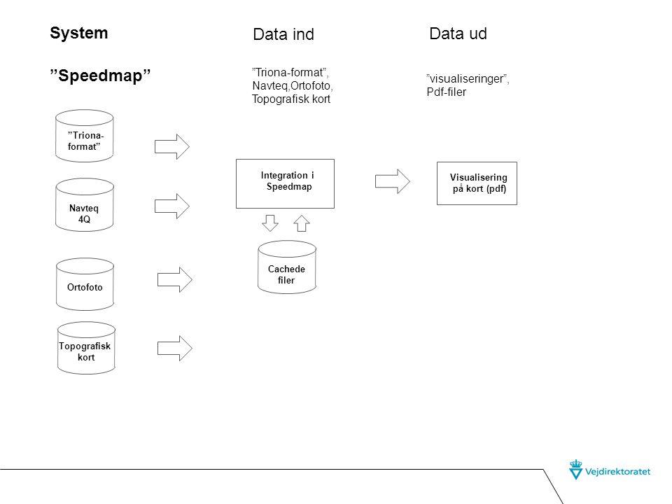 System Data ind Data ud Speedmap Triona-format , Navteq,Ortofoto,