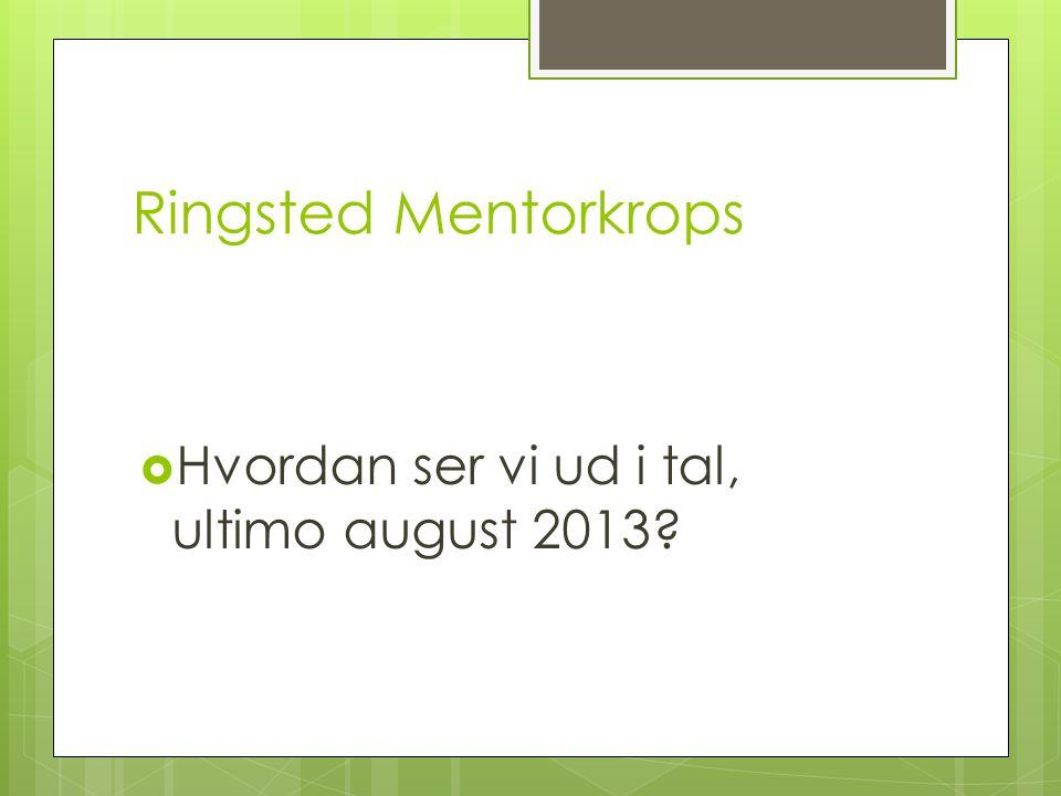 Ringsted Mentorkrops Hvordan ser vi ud i tal, ultimo august 2013