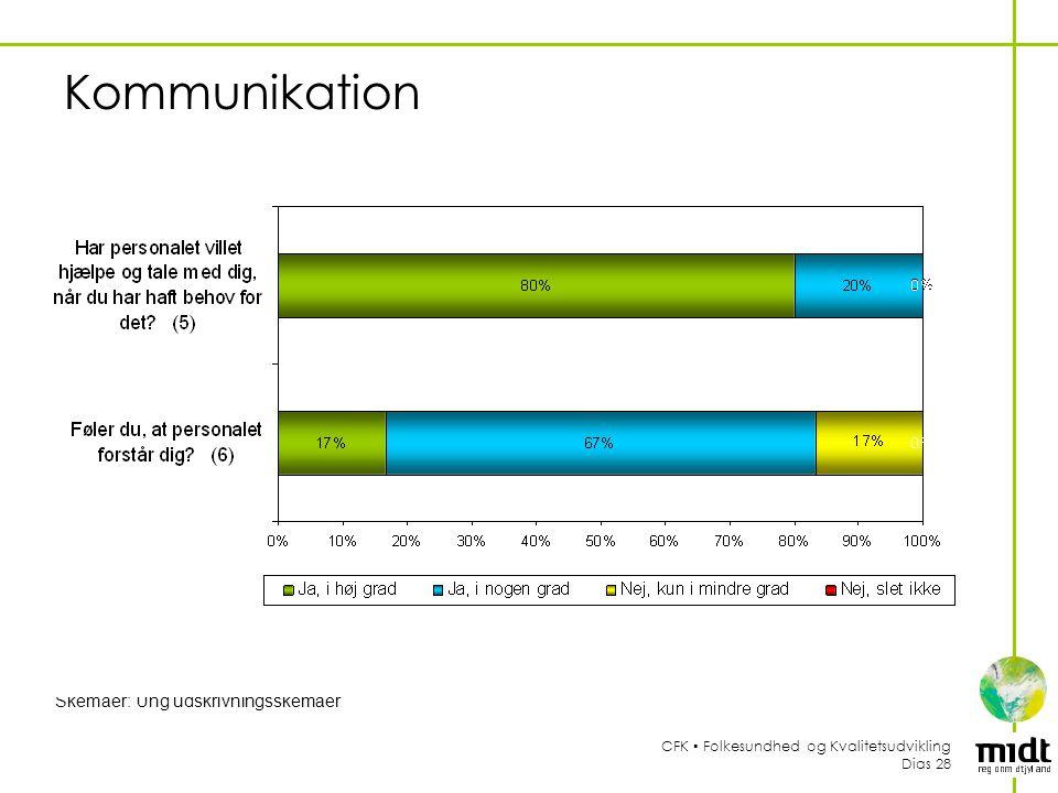 Kommunikation Skemaer: Ung udskrivningsskemaer