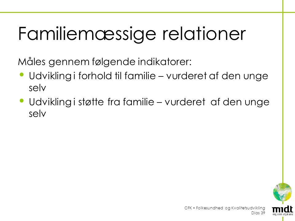 Familiemæssige relationer