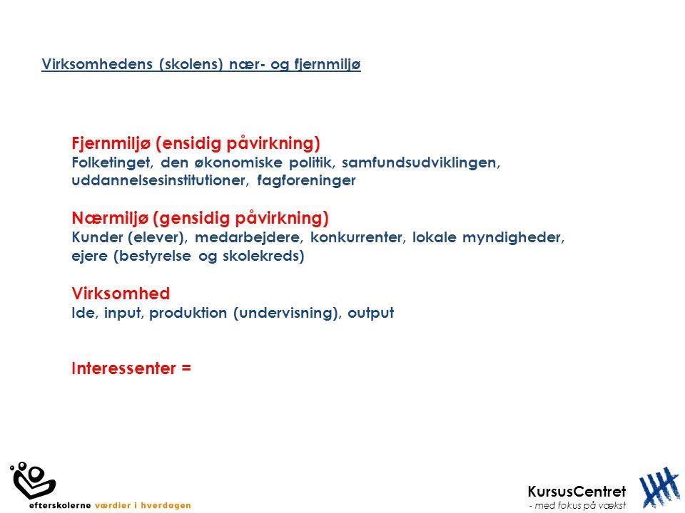 Virksomhedens (skolens) nær- og fjernmiljø