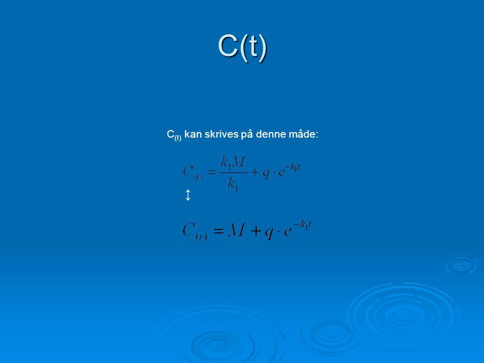 C(t) C(t) kan skrives på denne måde: ↕