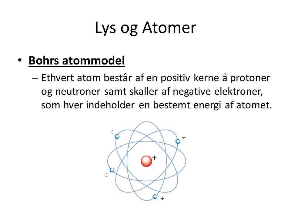Lys og Atomer Bohrs atommodel