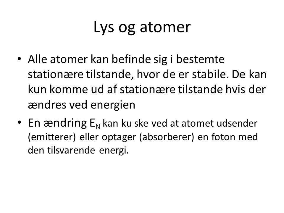 Lys og atomer