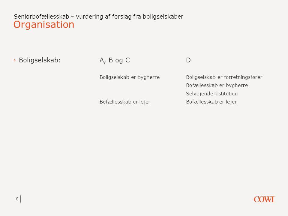 Organisation Boligselskab: A, B og C D