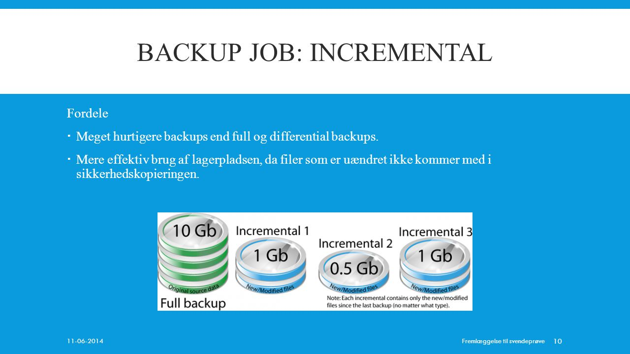 BACKUP JOB: INCREMENTAL