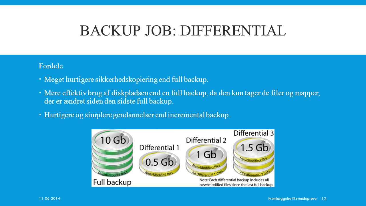 BACKUP JOB: DIFFERENTIAL