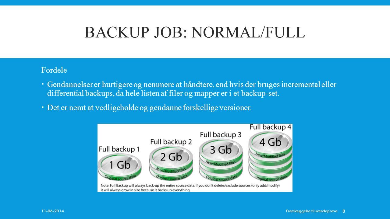 BACKUP JOB: NORMAL/full