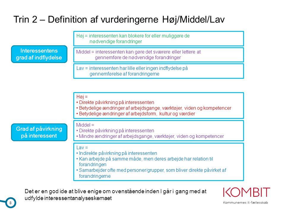 Trin 2 – Definition af vurderingerne Høj/Middel/Lav