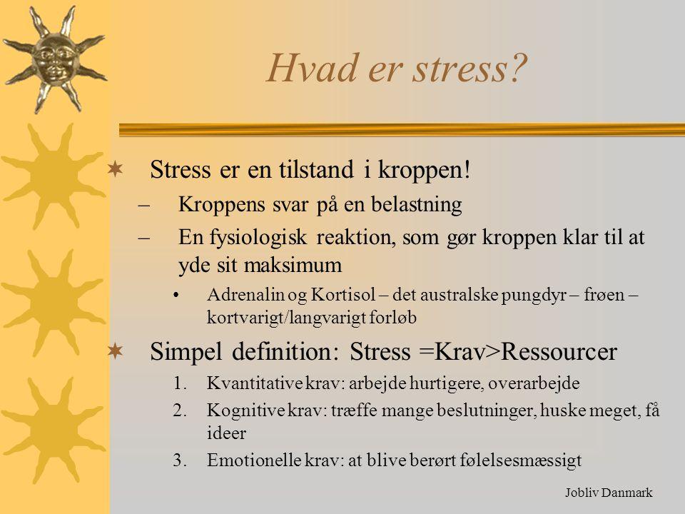 Hvad er stress Stress er en tilstand i kroppen!