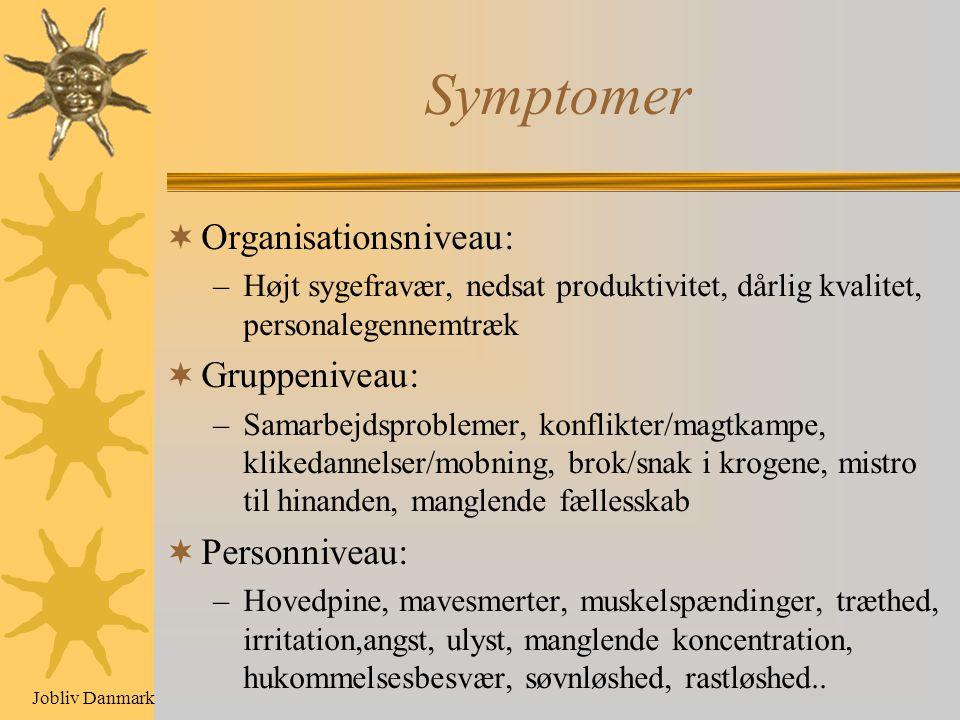Symptomer Organisationsniveau: Gruppeniveau: Personniveau: