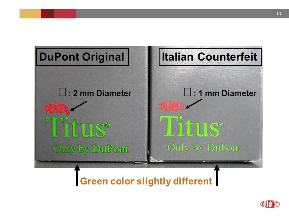 â : 2 mm Diameter â : 1 mm Diameter DuPont Original