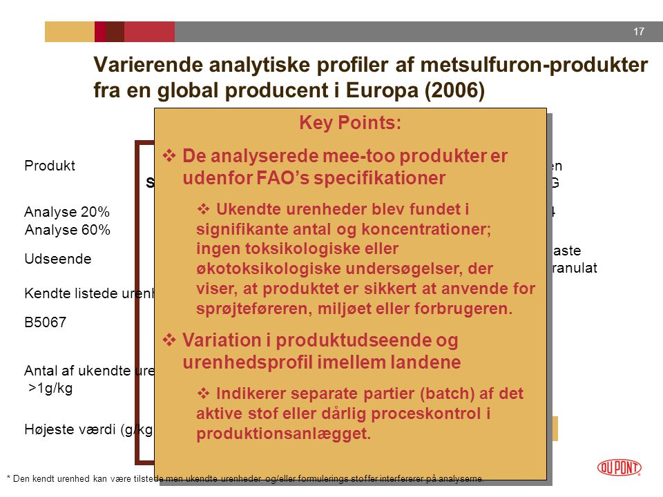 Varierende analytiske profiler af metsulfuron-produkter fra en global producent i Europa (2006)