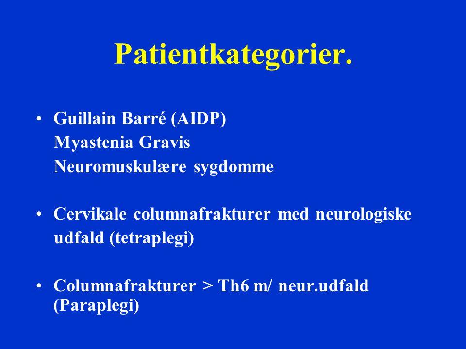 Patientkategorier. Guillain Barré (AIDP) Myastenia Gravis