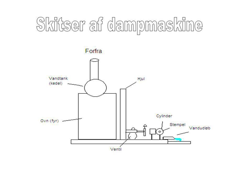 Skitser af dampmaskine