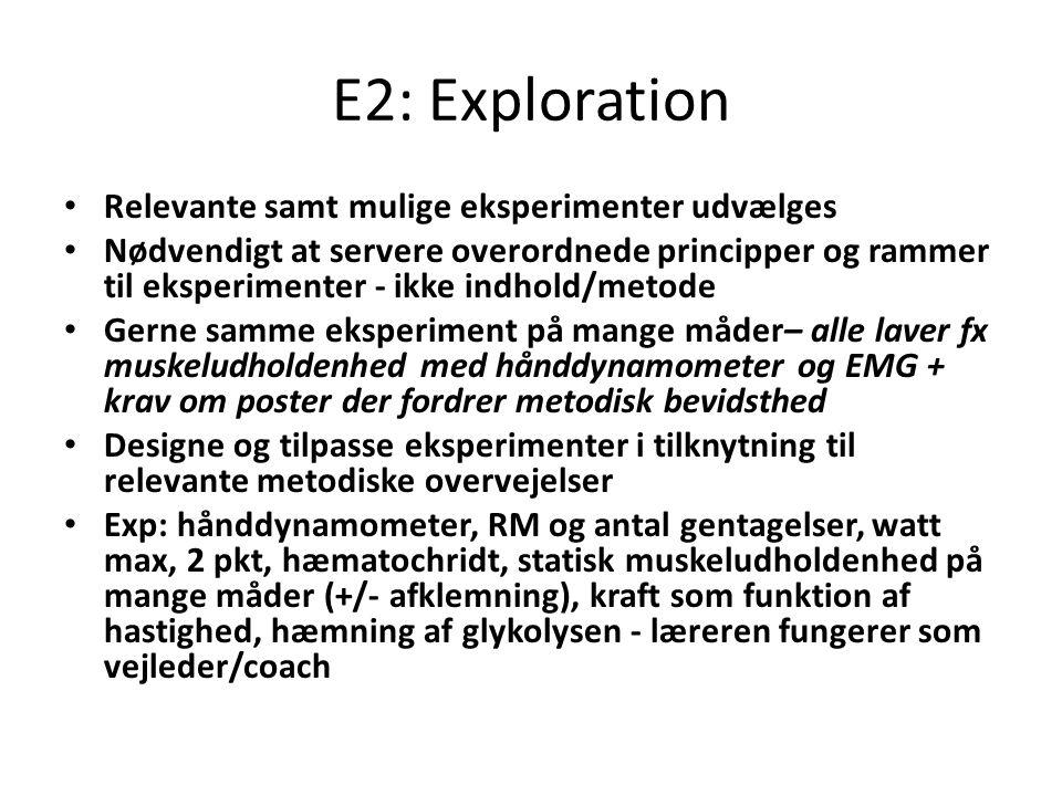 E2: Exploration Relevante samt mulige eksperimenter udvælges
