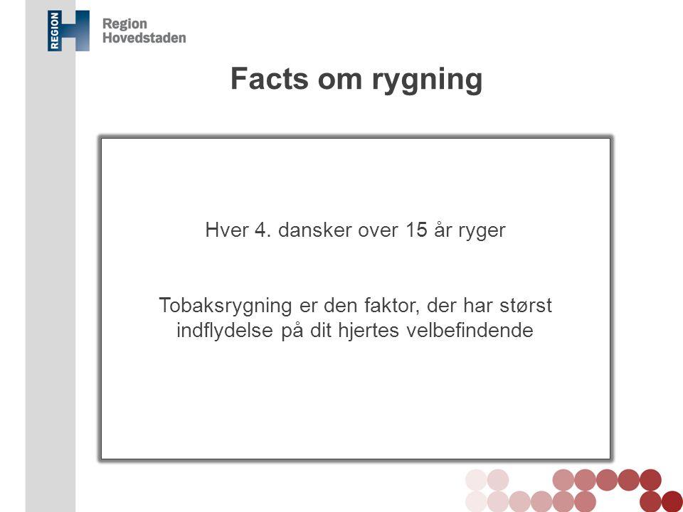Facts om rygning Hver 4. dansker over 15 år ryger