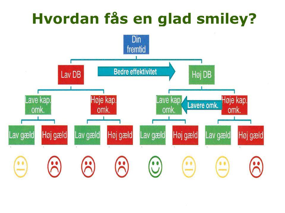 Hvordan fås en glad smiley