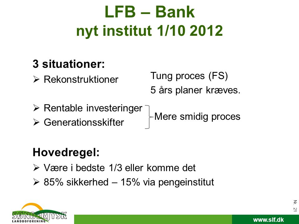 LFB – Bank nyt institut 1/10 2012