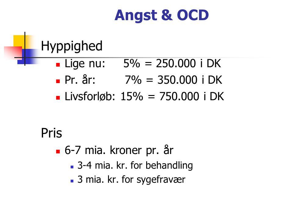 Angst & OCD Hyppighed Pris Lige nu: 5% = 250.000 i DK