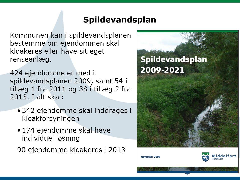 Spildevandsplan Kommunen kan i spildevandsplanen bestemme om ejendommen skal kloakeres eller have sit eget renseanlæg.