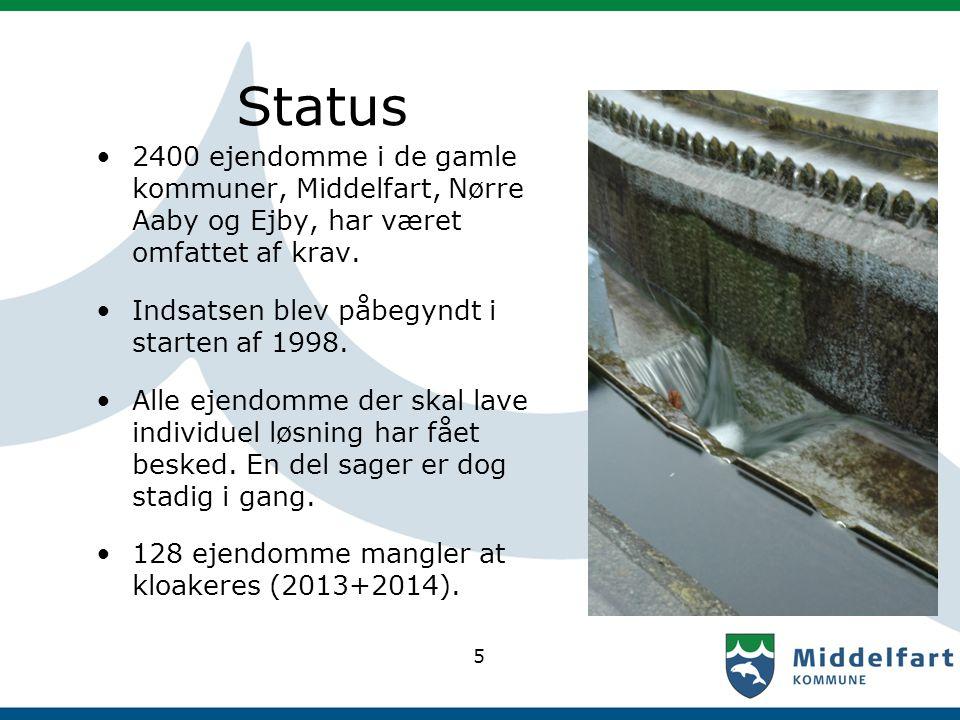 Status 2400 ejendomme i de gamle kommuner, Middelfart, Nørre Aaby og Ejby, har været omfattet af krav.