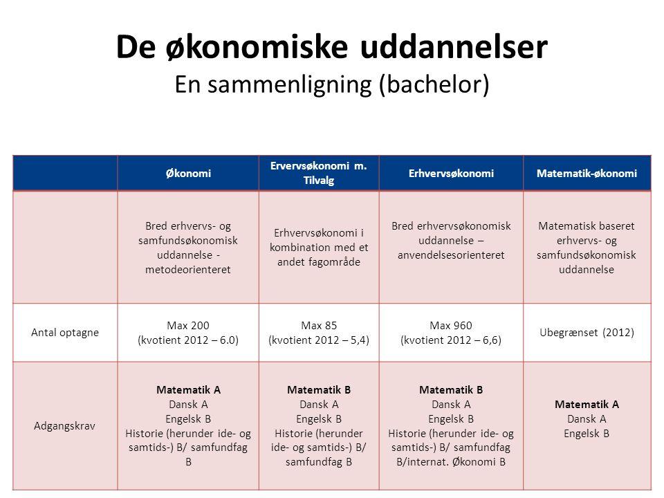 De økonomiske uddannelser En sammenligning (bachelor)