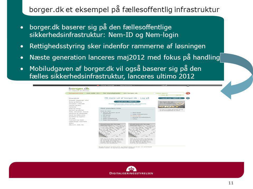 borger.dk et eksempel på fællesoffentlig infrastruktur